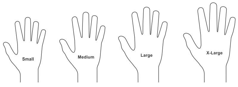 b2ap3_large_4-Hand-Sizes